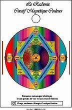 Le Radionix Curatif Couleur Magnétique