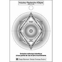 Radionix Recherche d'objets