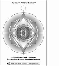 LE RADIONIX MANTRA PERSONNALISÉ (sur plaque magnétique)