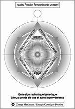 Radionix Protection contre un (ou une) ennemi (e)