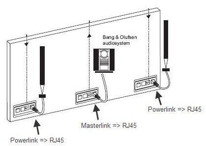 powerlink   rj45