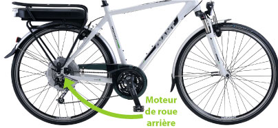 moteur-roue-arriere.jpg