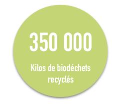 kilo_biodechets.png