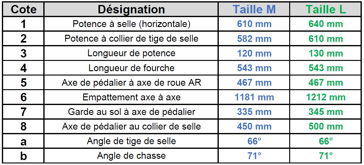 Taille-SPITZING-plus.jpg