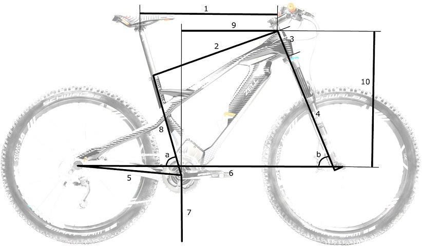 geometriedaten-zell.jpg