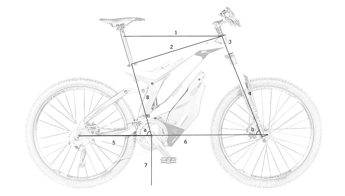 geometriedaten.jpg