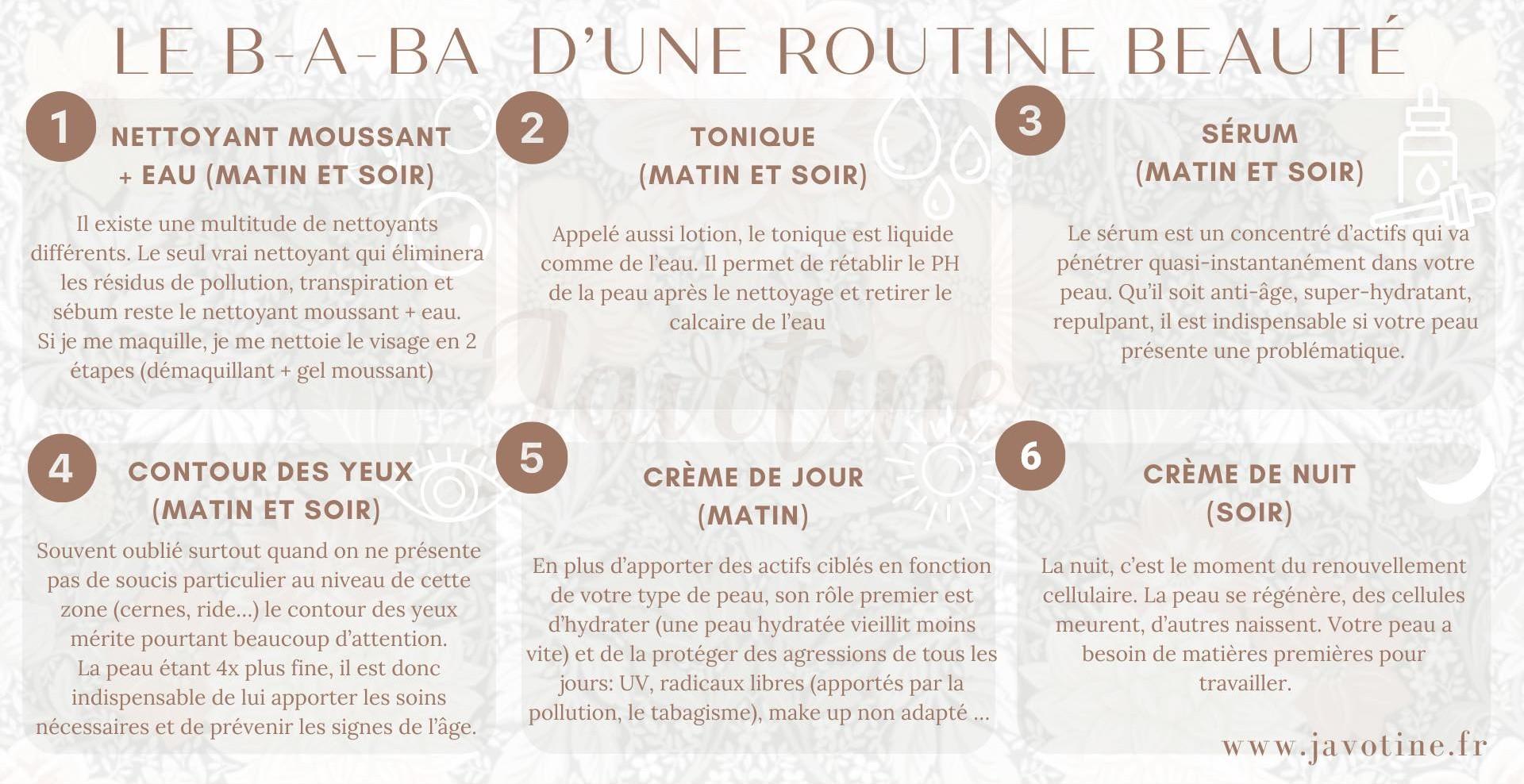 les_etapes_de_la_routine_beaute_javotine.jpg