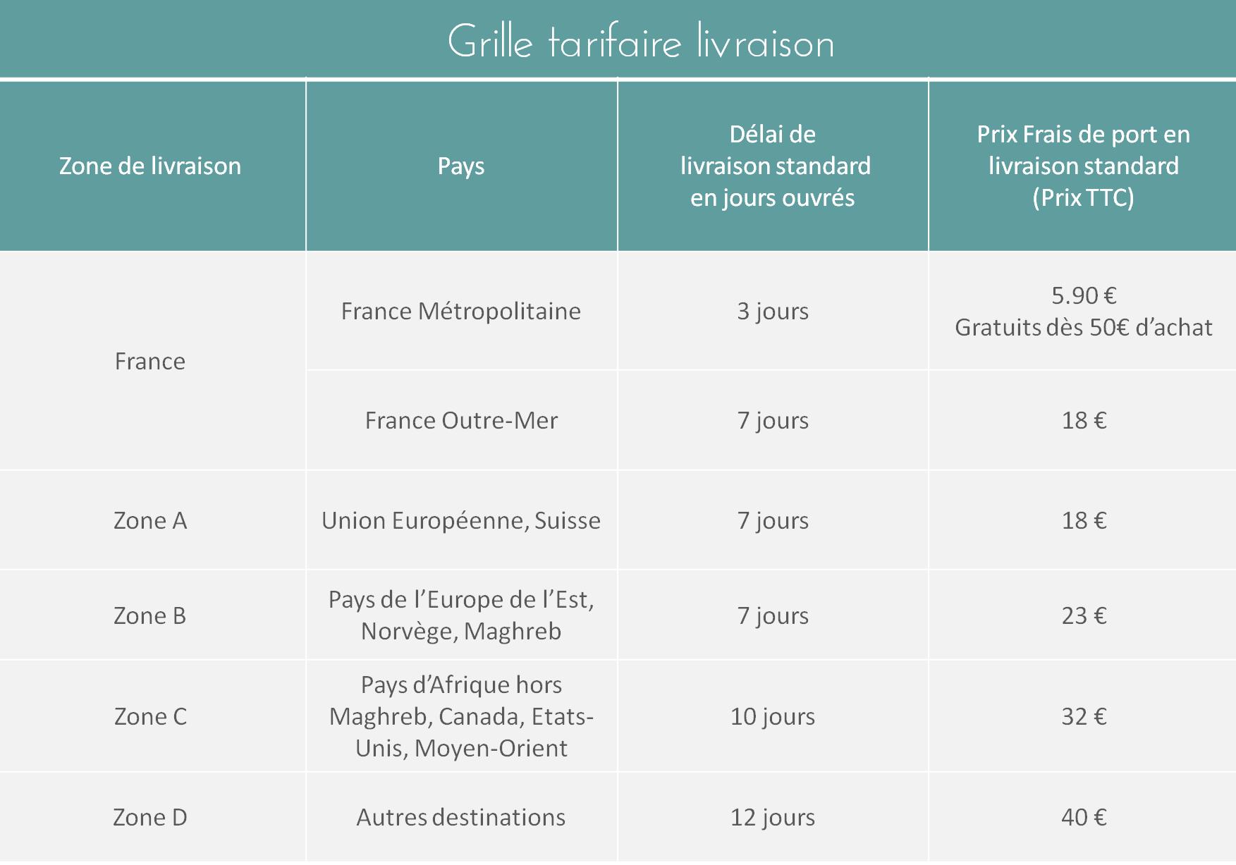 Grille_tarifaire_de_livraison.png