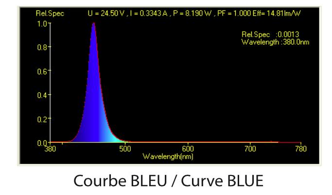 Courbe-Bleu.png