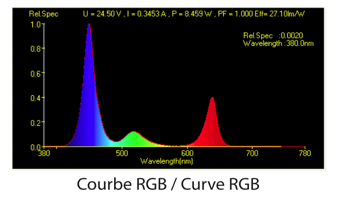 Courbe-RGB.png