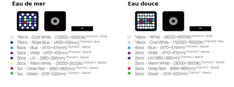Led_et_canaux_AquaPro.png