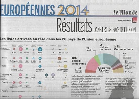 LE MONDE 27/05/2014    Elections Européennes 2014  Résultats dans 28 pays de l'Union