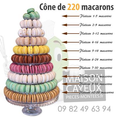 CONE-DE-MACARONS220-copie.jpg