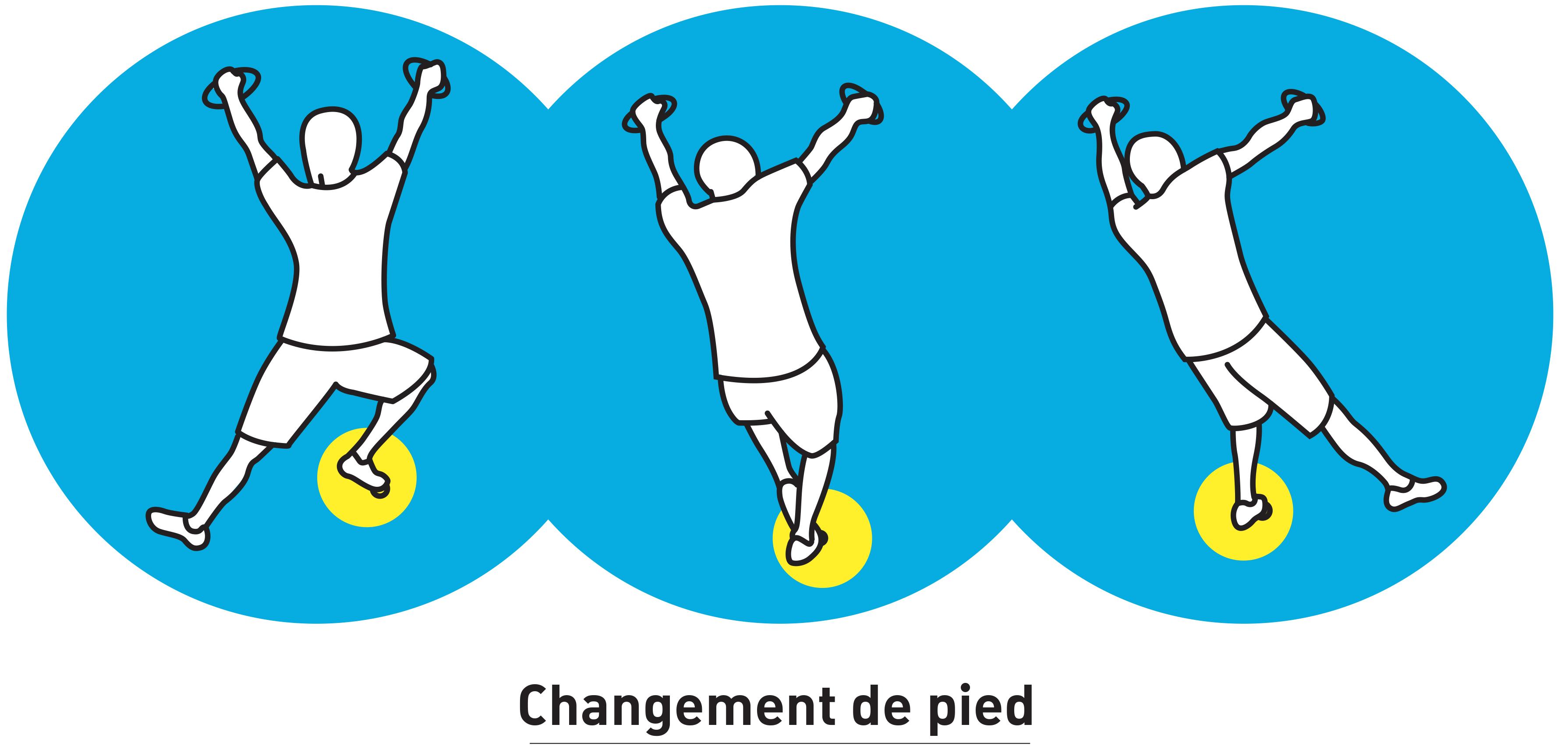 Changement_de_pied.jpg