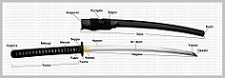 Le katana - sabre japonais